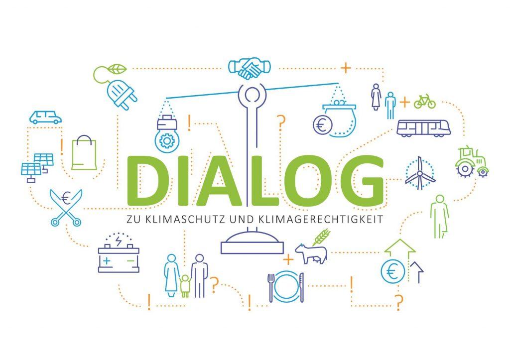 Klima_Logo_AfB-1024×727